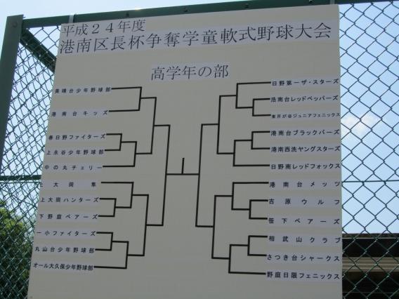 【2012.5.27】港南区長杯争奪学童軟式野球大会開会式に参加(2012年5月28日)
